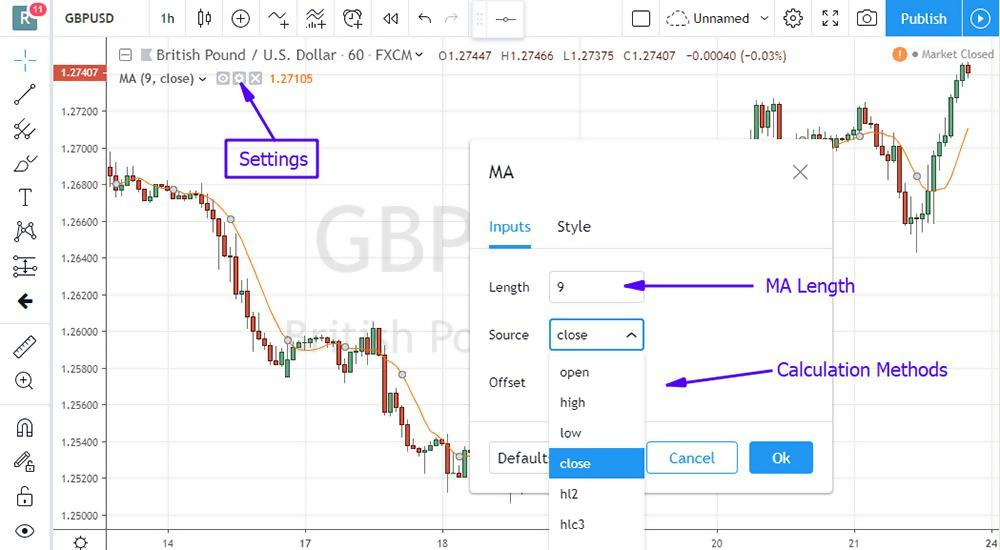 How to set up a moving average on the TradingView chart? 3