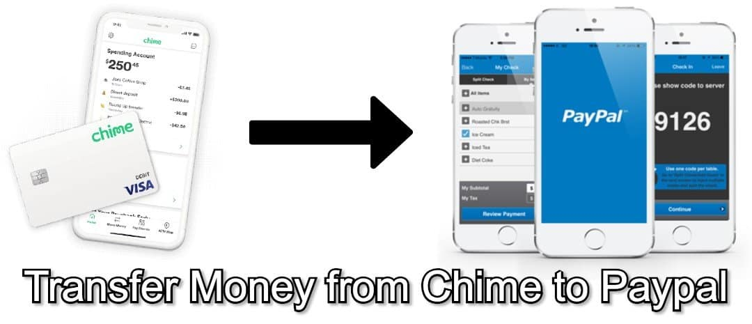 Chime to paypal
