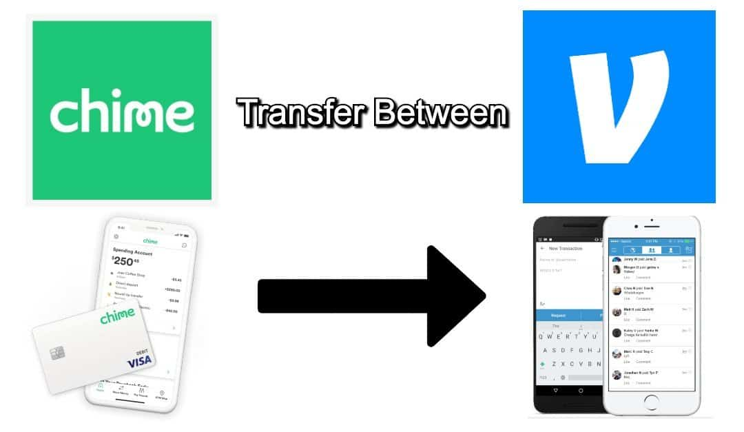 How to Transfer From Chime to Venmo