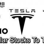 5 EV Stocks similar to Tesla | Which EV stocks you should invest in now