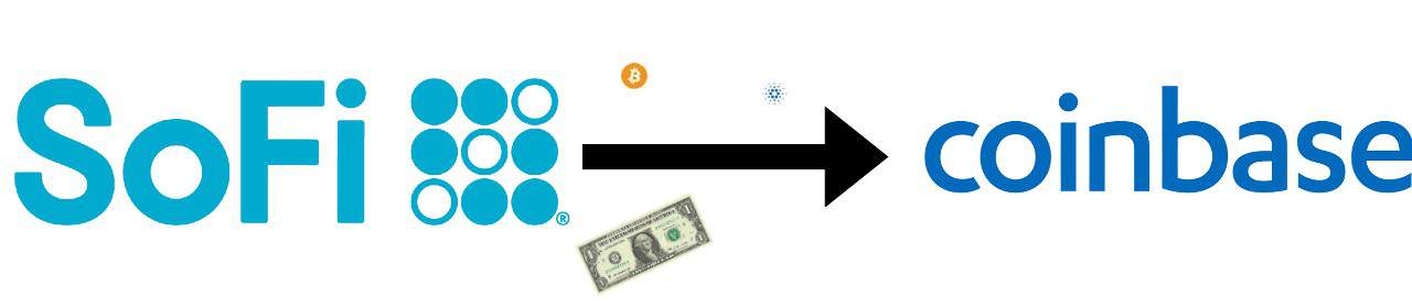 How to Transfer Funds From SoFi to Coinbase