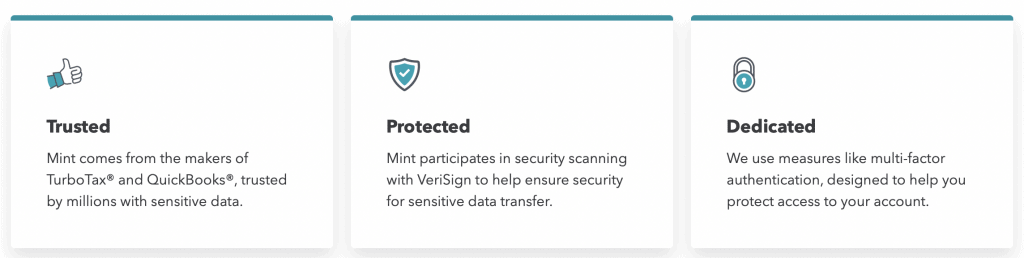 Is Mint Safe?