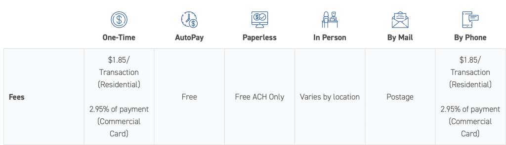 AEP Bill Pay